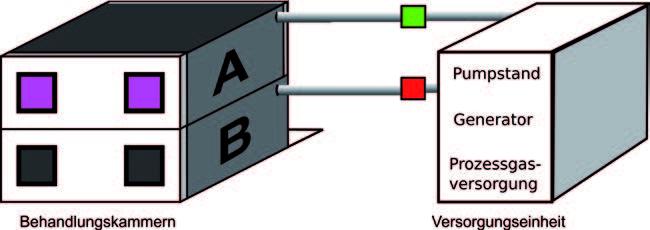 3 schema funzionamento macchinario al plasma